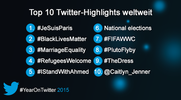 Twitter-Top10_Highlights_2015