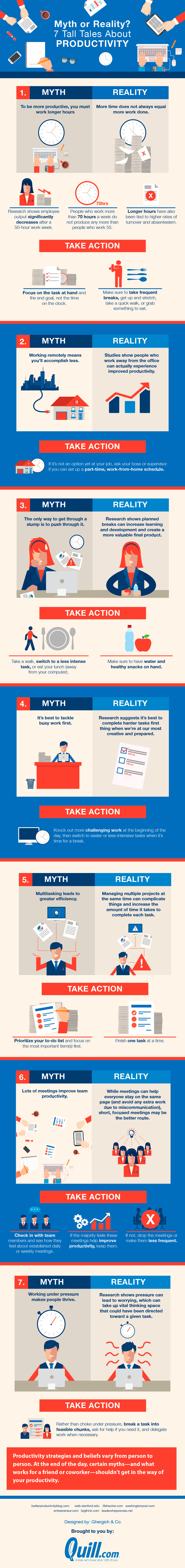 myth-or-reality-7-tall-tales-about-productivity_5682d27a33cf0