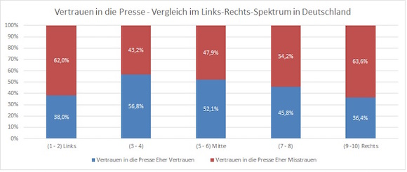 Grafik_Links-Rechts